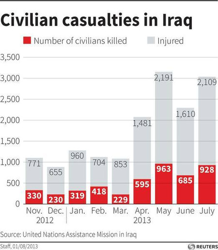 Iraq_death_toll